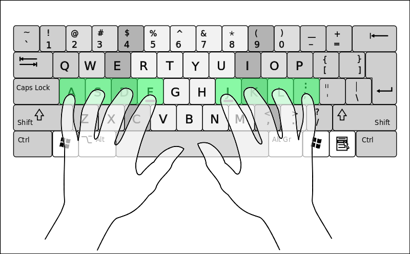 Home Row - Typing Technique